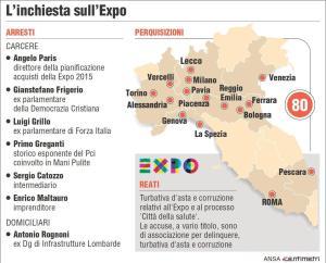 expo infografica